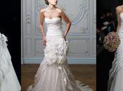 Dress Story