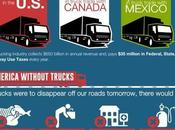 Great American Trucking Industry