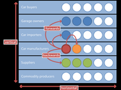 Undergrad Stategic Chapter Strategy Options