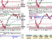 Thrilling Thursday S&P 2,000!!! Again…