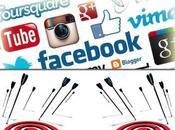Employees Market Brand Through Social Media