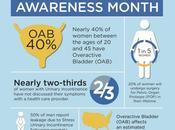 Celebrating Bladder Health Awareness Month with NAFC