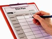 Diet Plans Lose Weight