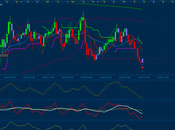 Bullish AUDCAD Hour Chart