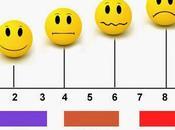 Lupus Pain Scale Live