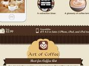 Must-Have Smartphone Apps Coffee Addicts Infographic