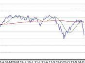 FTSE Peak Signal Complete