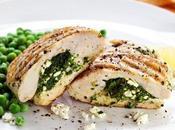 Chicken Stuffing: Ricotta Spinach