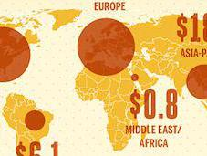 Shoplifting Around World
