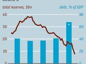 Ukraine's Economy: Edge