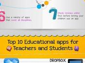 Choose Best Apps Your Child Infographic