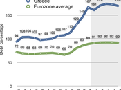 Monday Market Mayhem Greece Word, Again