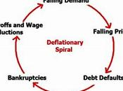 Deflation: Rising Surprising
