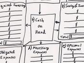 Create Budget Wealthy Creating Cash Flow Plan