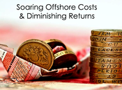 Soaring Offshore Costs Diminishing Returns