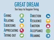 Happier Living Plot