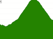 Leadville Heavy Half Marathon Race Report (2015)