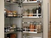 Different Kinds Kitchen Cupboards