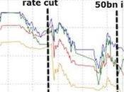 Trillion Yuan Tuesday China Pumps Close Quarter