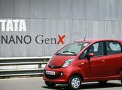 Tata GenXNano Magical Journey into Future Automotive Technology World
