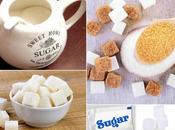 Milky Index: Much Sugar Your Food?