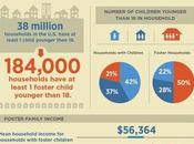 Demystifying Foster Care System