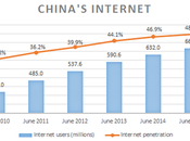 Look China's Internet Million Users