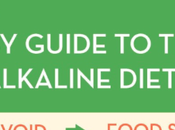 """Alkaline Diet"" Beginner's Guide"