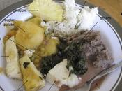 Typical Ugandan Meal