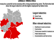 German Economy Glance [Infographic]