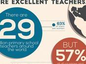 Because Teachers Matter: Happy World Teachers' Day!