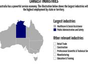 Australian Economy Glance [Infographic]