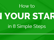 Ruin Your Startup Simple Steps