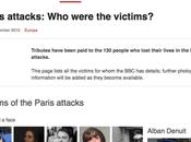 Paris Attack Anomalies: News Media Death Tallies Don't