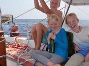 Days, 7,988 Miles, Oceans, Boat