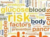 Diabetes: Symptoms, Causes, Risk, Treatment