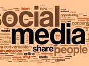 Impact Social Media Internet Lives