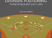 Infield Positioning Pitch