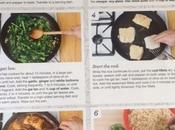 Blue Apron: Works Busy Runner Types (Like