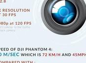 Phantom Existing Features Optimum