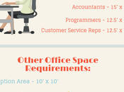 Planning Perfect Office Space [Infographic]