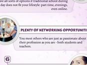 Reasons Should Cosmetology School [Infographic]