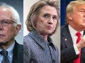 American Election Watch 2016 Current Astrology Donald Trump, Hillary Clinton Bernie Sanders.