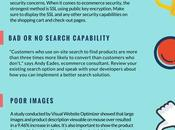 Mistakes That Will Kill Your Ecommerce Business [Infographic]