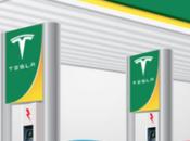 Defiance Harmful Fuels Tesla/Solar City Model What Energy Company Should Look Like?