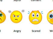 Helping Kids Identify Their Feelings