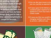 Blender Food Processor Buying Guide