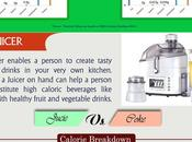 Appliances That Promote Healthy Eating Habits [Infographic]