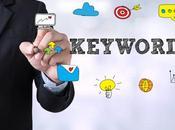Effective Ways Brainstorm Right Keywords Your