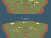 Infographic: Defensive Positioning